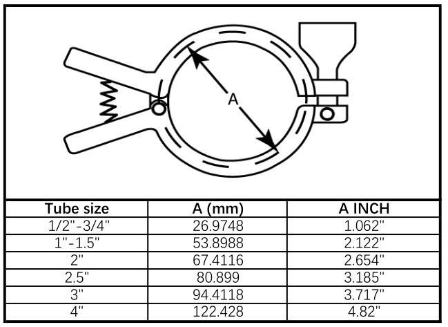 clamps parameter